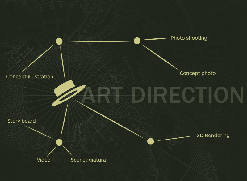 Art Direction a Faenza