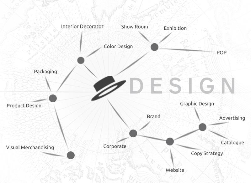 Studio di Design a Faenza